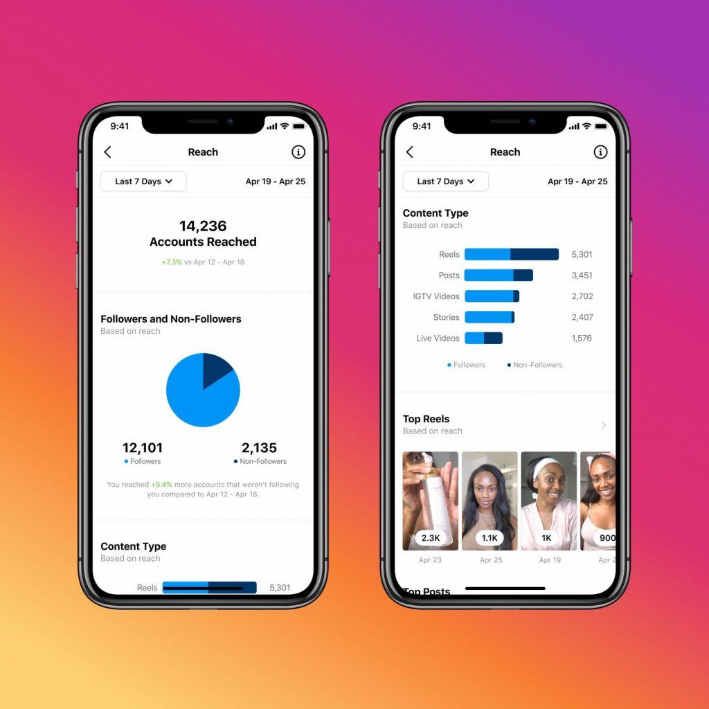 Instagram lance les statistiques des REELS