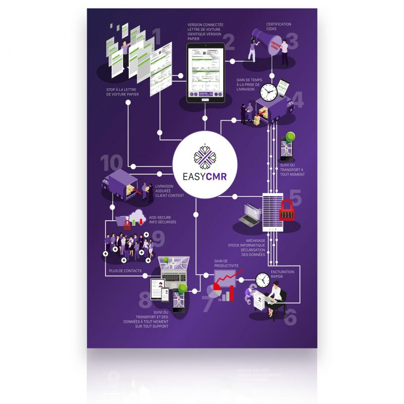 Réalisation d'une affiche par illustration vectorielle pour professionnels par l'agence Le P'tit Zèbre Communication à Mâcon